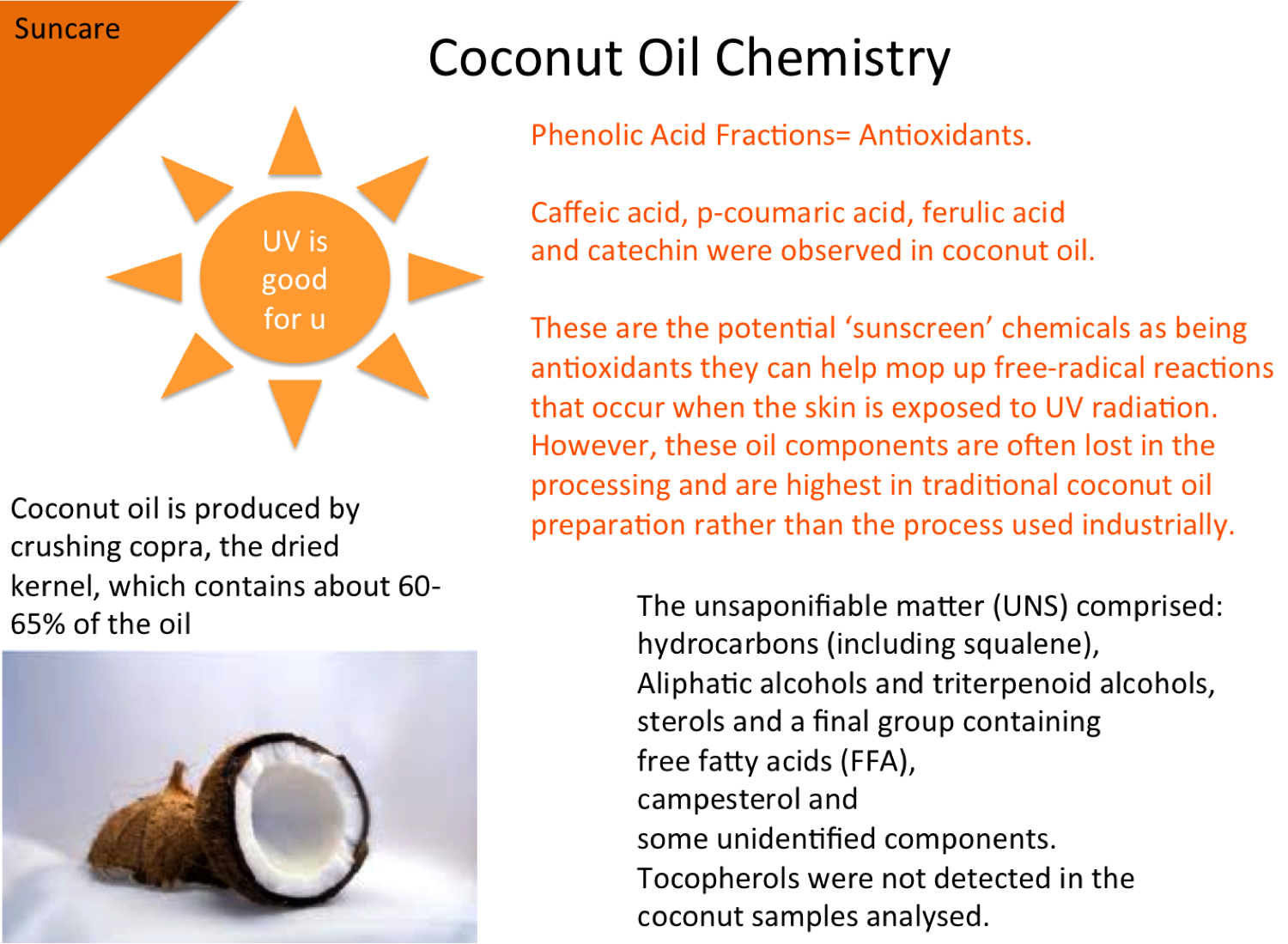 Best Natural Sunscreen Coconut Oil