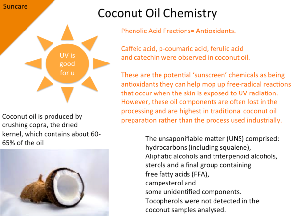 coconut oil chemistry slide