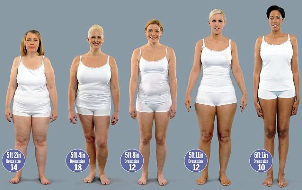 What 11 stone looks like from the Daily Mail, UK:http://www.dailymail.co.uk/femail/article-2071870/The-average-weight-British-woman-comes-shapes.html