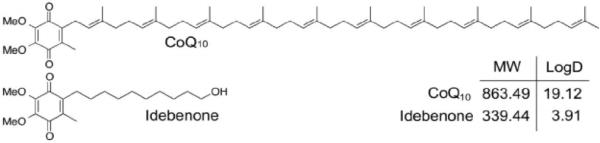 coq10-and-idebenone