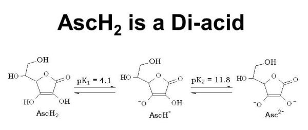 Ascorbic acid at pKa
